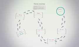 Thesis Journey