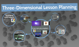 Three-Dimensional Lesson Planning