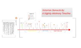 VicDom Timeline