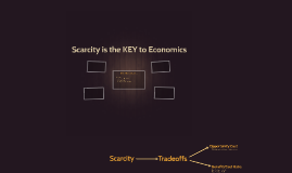 Scarcity is the KEY to Economics