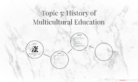 Copy of Topic 5: History of