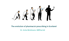 Evolution of pharmacist prescribing in Scotland
