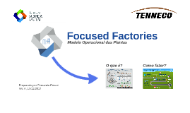 Focused Factories