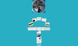 Copy of Asoleamiento - estereográficas