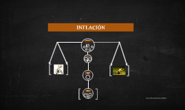Copy of INFLACIÓN