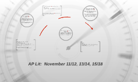 AP Lit:  November 11/12, 13/14, 15/18