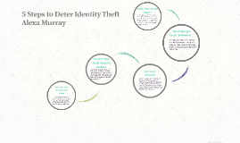 5 Steps to Deter Identity Theft