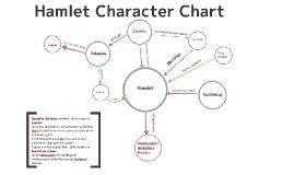Hamlet Character Chart by Taylor Conley on Prezi