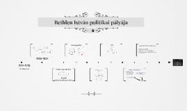 Bethlen István politikai pályája