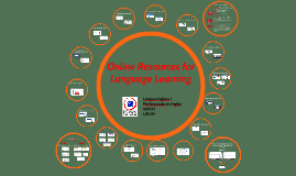 Online Resources for Language Learning