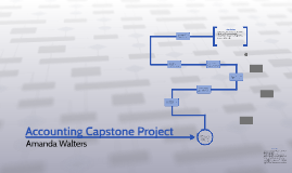 Accounting Capstone Project