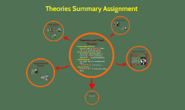 Theories Summary Assignment
