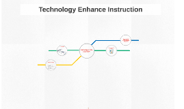 Technology Enhance Instruction