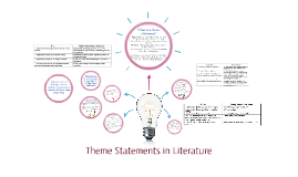 Theme Statements in Literature