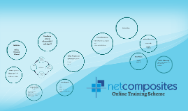 Copy of Net Composites