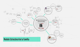 Copy of Copy of Copy of Copy of Modelo Estructural de la Familia
