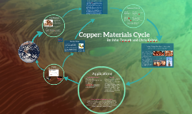 Copper - Materials Cycle