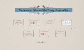 Copy of Success and failure of the Treaty of Versailles