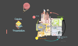 baldwin capsim Capsim制胜 战略 - 下文是关于波哥在加村初次接触capsim capstone business simulation(以下简称capsim)时和小伙伴们对弈的过程记实同样也是一种cap.