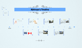 Abhinoor's Timeline
