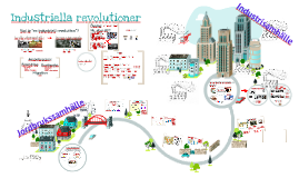 Copy of Industriella revolutioner 2015