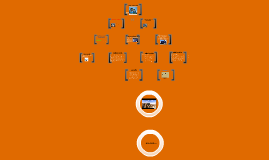 Copy of Copy of Copy of TERMODINÁMICA: Colectores Solares