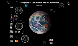 The Spread of Communism & the Berlin Wall
