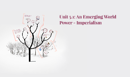 Unit 5.1: An Emerging World Power - Imperialism