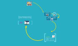 Copy of Las Tics, un mundo accesible a los más pequeños. Aprentic3