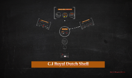 Copy of C.I Royal Dutch Shell