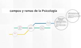 campos y ramas de la Psicología