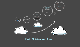 Copy of Fact, Opinion and Bias