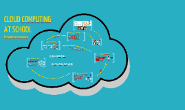 Cloud Computing at school