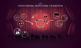 El guion teatral