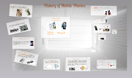 Copy of History of Mobile Phones.