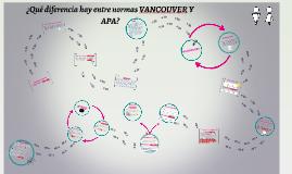 Copy of ¿Qué diferencia hay entre normas VANCOUVER Y APA?