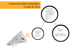 Communicating Campaigns & News