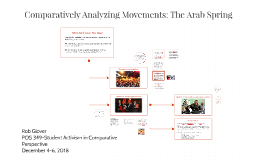 Comparatively Analyzing Movements: The Arab Spring