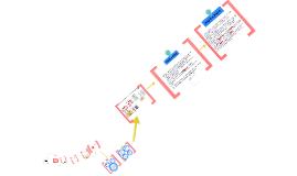 Copy of Importación en Cumplimiento de Garantias.