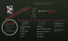 Reading in the Dark: Using Film as a Tool in the English Classroom