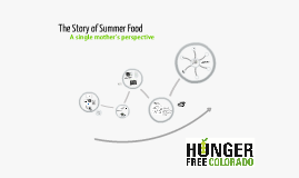 Copy of The Story of Summer Food 2