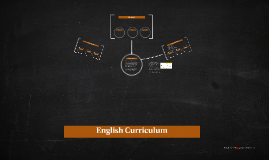 English Curriculum