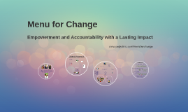Copy of Menu for Change