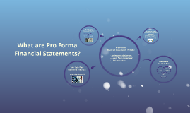 What are Pro Forma Financial Statements?