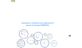 Copy of Copy of Copy of Copy of Copy of Conception et réalisation d'une application C# d'implantatio