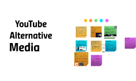 YouTube Alternative Media
