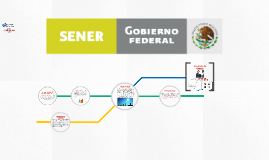 Secretaria de Energia (SENER)