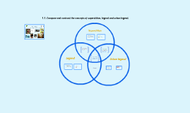 qbrk3nj7qlkt7vgj52hyygdqq76jc3sachvcdoaizecfr3dnitcq_0_0 copy of folklore venn diagram by stephen mitchell on prezi