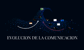 EVOLUCIÓN DE LA COMUNICACIÓN.