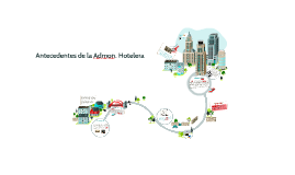 Copy of Antecedentes de la Admon. Hotelera